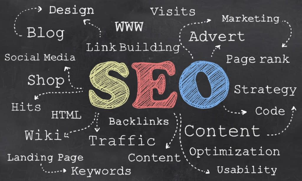 On-Page Topic Targeting for Advanced SEO