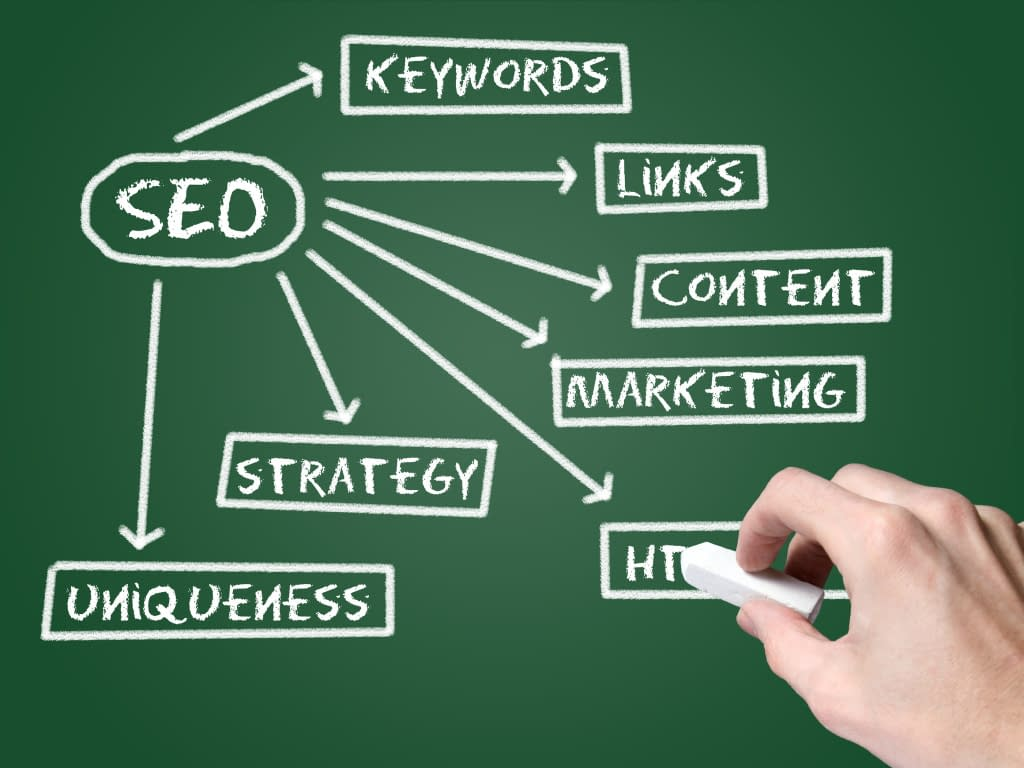 Top 4 SEO Trends That Will Rule in 2015